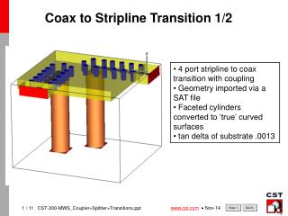Coax to Stripline Transition 1/2