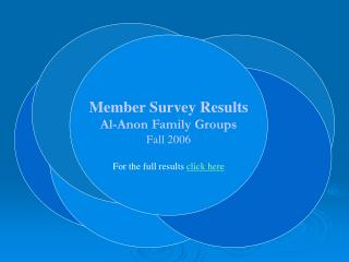 Member Survey Results Al-Anon Family Groups