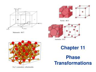 Chapter 11 Phase Transformations