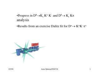 Progress in D 0 K s K + K - and Dº  K s K analysis Results from an exercise Dalitz fit for D +  K + K - 