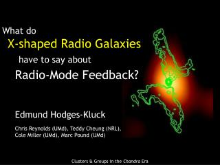 X-shaped Radio Galaxies