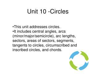 Unit 10 -Circles