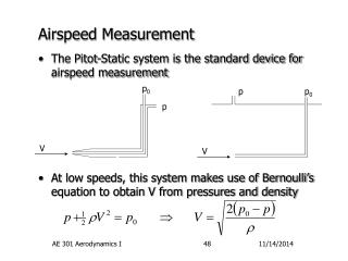 Airspeed Measurement