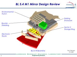 BL 5.4 M1 Mirror Design Review