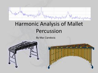 Harmonic Analysis of Mallet Percussion