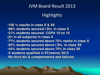 100 % results in class X & XII 98% students secured I Div. in class X