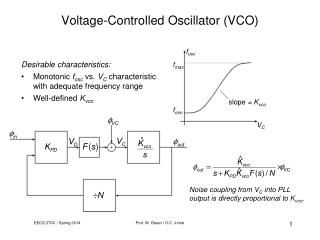 Voltage-Controlled Oscillator (VCO)