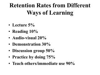 Retention Rates from Different Ways of Learning