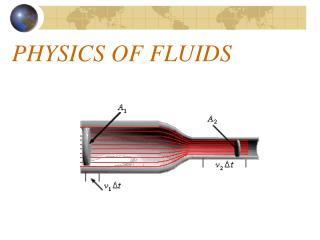 PHYSICS OF FLUIDS