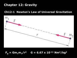 Ch12-1  Newton's Law of Universal Gravitation