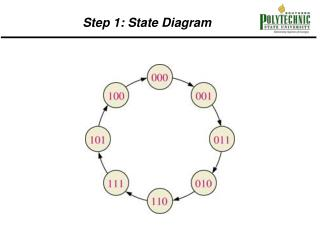 Step 1: State Diagram