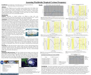 Assessing Worldwide Tropical Cyclone Frequency