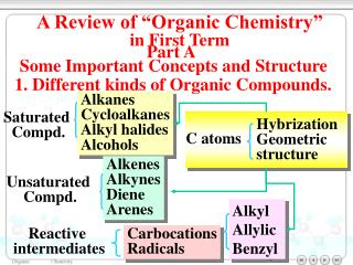 "A Review of ""Organic Chemistry"" in First Term"