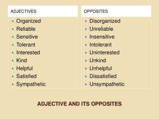 ADJECTIVE AND ITS OPPOSITES