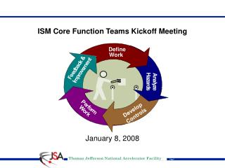 ISM Core Function Teams Kickoff Meeting