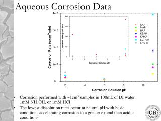 Aqueous Corrosion Data