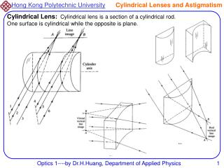 Cylindrical Lens:   Cylindrical lens is a section of a cylindrical rod.