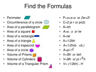 Find the Formulas