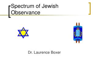 Spectrum of Jewish Observance