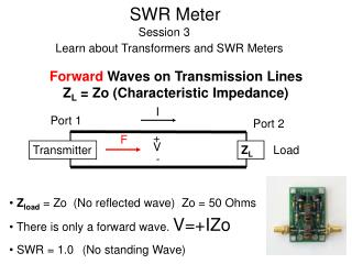 SWR Meter Session 3   Learn about Transformers and SWR Meters
