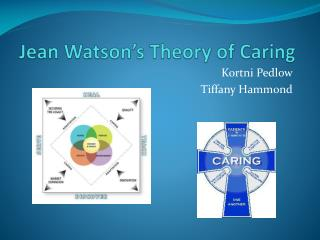 Jean Watson's Theory of Caring
