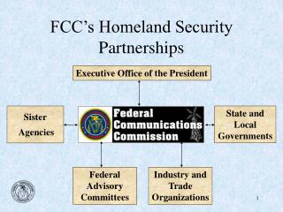 FCC's Homeland Security Partnerships