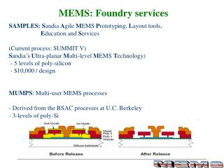 MEMS: Foundry services