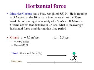 Horizontal force