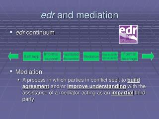 edr  and mediation