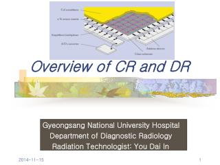 Overview of CR and DR