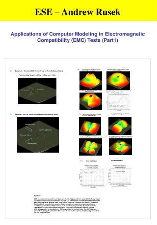 Applications of Computer Modeling in Electromagnetic Compatibility (EMC) Tests (Part1)