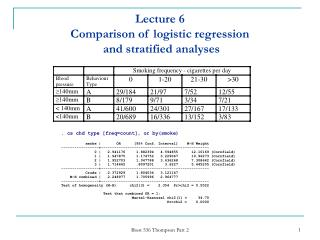 Lecture 6 Comparison of logistic regression  and stratified analyses