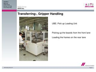 Transferring-, Gripper Handling