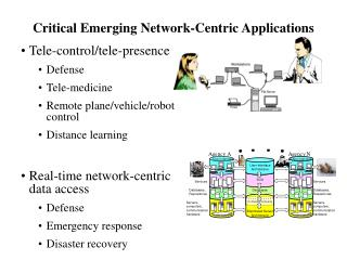 Critical Emerging Network-Centric Applications