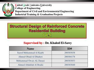 Structural Design of Reinforced Concrete Residential Building  GP-II