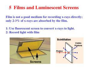 5  Films and Luminescent Screens