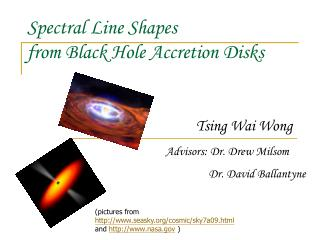 Spectral Line Shapes  from Black Hole Accretion Disks