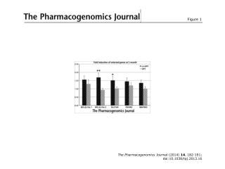 The Pharmacogenomics Journal  (2014)  14 , 182-191; doi:10.1038/tpj.2013.16