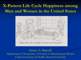 X-Pattern Life Cycle Happiness among Men and Women in the United States