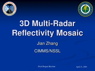 3D Multi-Radar Reflectivity Mosaic