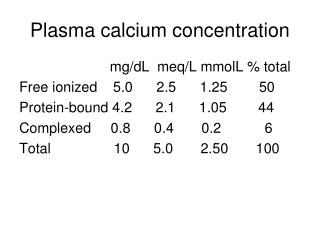 Plasma calcium concentration