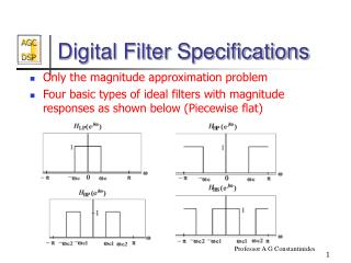 Digital Filter Specifications