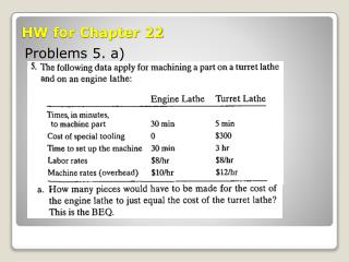 HW for Chapter 22
