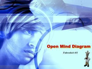 Open Mind Diagram