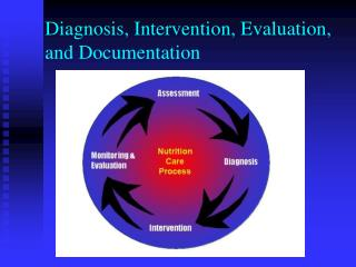 Diagnosis, Intervention, Evaluation, and Documentation