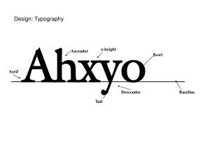 Design: Typography