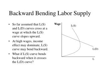 Backward Bending Labor Supply
