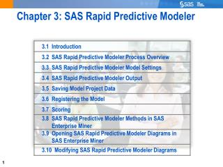 Chapter 3: SAS Rapid Predictive Modeler