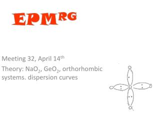 Meeting  32,  April  14 th Theory:  NaO 2 , GeO 2 , orthorhombic systems.  dispersion curves