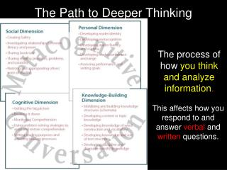 The Path to Deeper Thinking